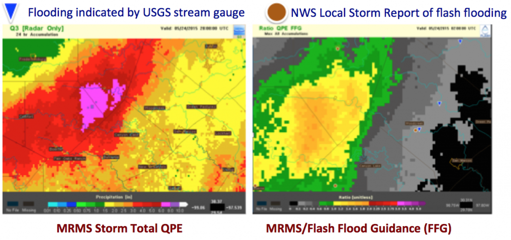 "The storm total MRMS QPE shows 6-8"" over the headwaters of the Blanco River catchment. The MRMS QPE to FFG ratio product shows exceedance of 160-180%."