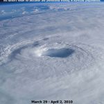 2010 National Hurricane Conference
