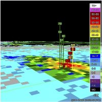 NSSL team completes installation of weather data system for FAA