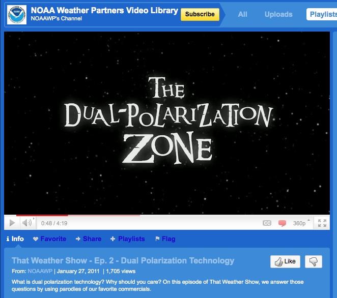 The dual-polarization zone