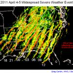 April 4-5, 2011 Severe Weather