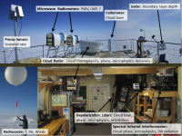 High and Dry – Probing Greenland's Atmosphere and Clouds