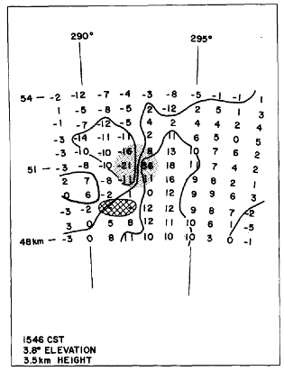 Tornadic vortex signature (stippled) at 2:46 CST on 24 May 1973 at a height of 3.5 km.
