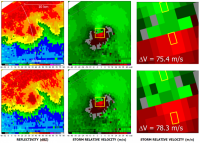 Significant Paper: The Impact of Range Oversampling Processing on Tornado Velocity Signatures Obtained from WSR-88D Super-Resolution Data.