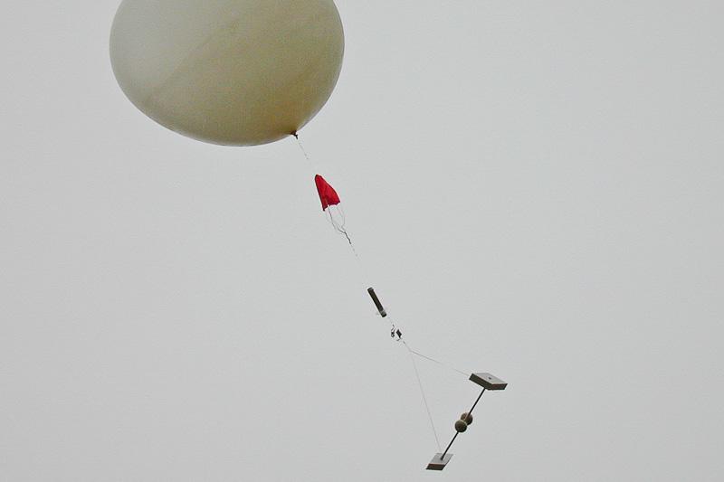 Balloon Then