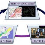 Significant Paper: The HMT Multi-Radar Multi-Sensor Hydro Experiment