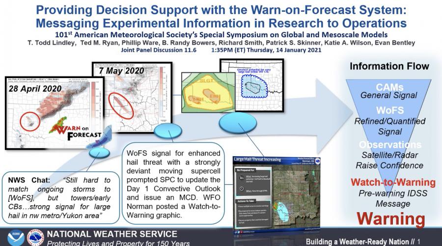Poster presentation of Warn-on-Forecast.