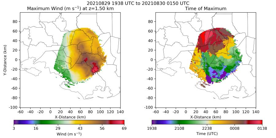 A screenshot of colorful data plots showing data from Hurricane Ida.