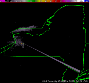 A sun strobe from the Buffalo, NY radar